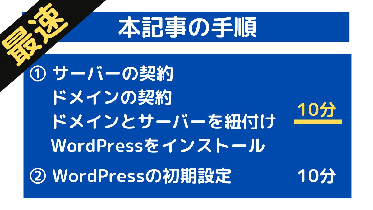 簡単なWordPress始め方